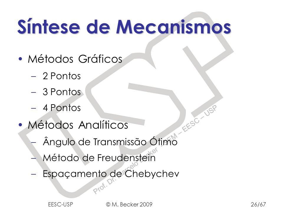 Síntese de Mecanismos Métodos Gráficos Métodos Analíticos 2 Pontos