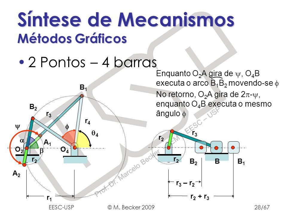 Síntese de Mecanismos Métodos Gráficos