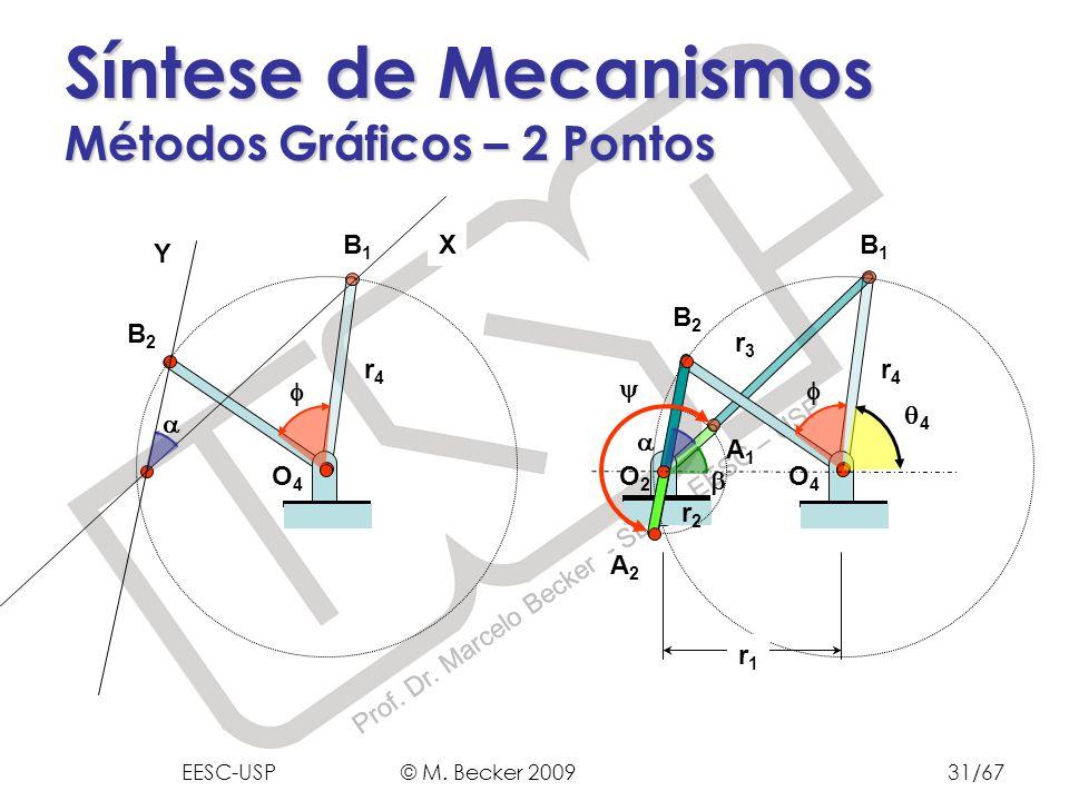 Síntese de Mecanismos Métodos Gráficos – 2 Pontos