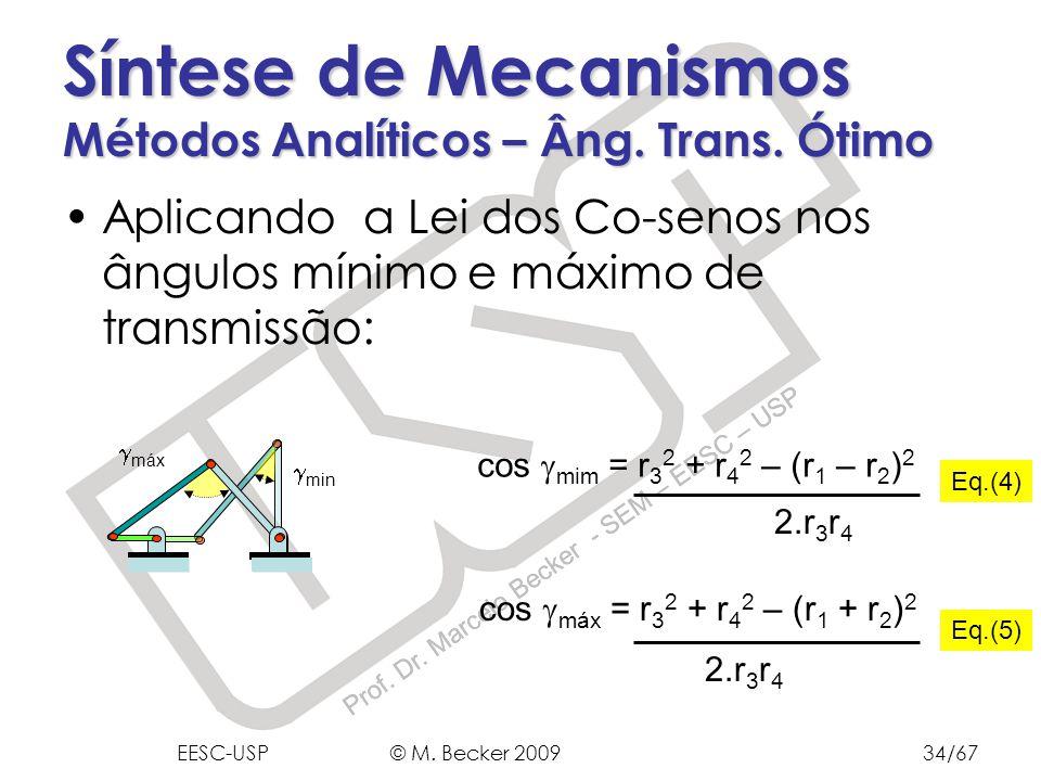 Síntese de Mecanismos Métodos Analíticos – Âng. Trans. Ótimo