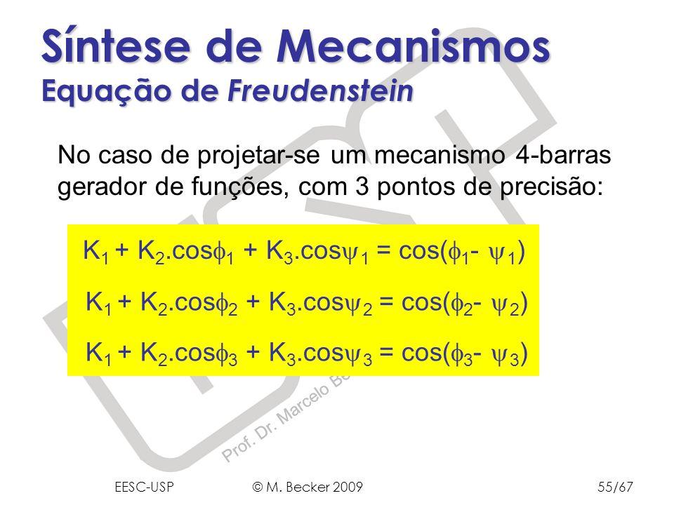 Síntese de Mecanismos Equação de Freudenstein