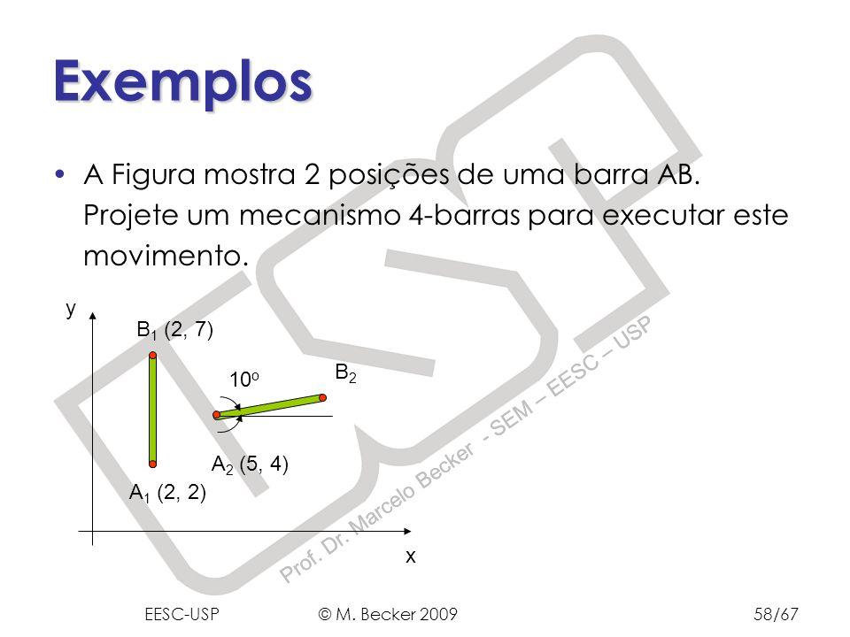 Exemplos A Figura mostra 2 posições de uma barra AB. Projete um mecanismo 4-barras para executar este movimento.