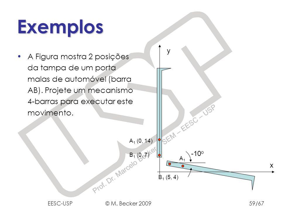 Exemplos y.