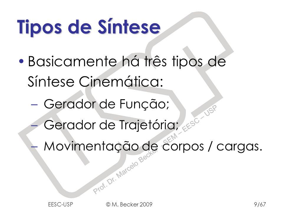 Tipos de Síntese Basicamente há três tipos de Síntese Cinemática: