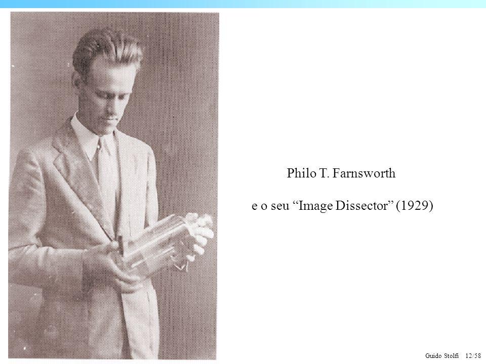 e o seu Image Dissector (1929)