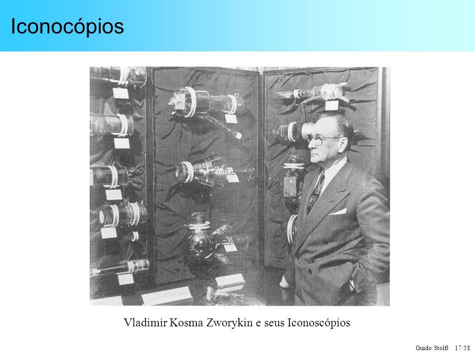 Iconocópios Vladimir Kosma Zworykin e seus Iconoscópios