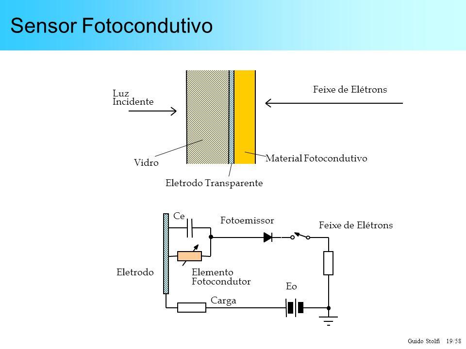 Sensor Fotocondutivo Luz Incidente Vidro Eletrodo Transparente