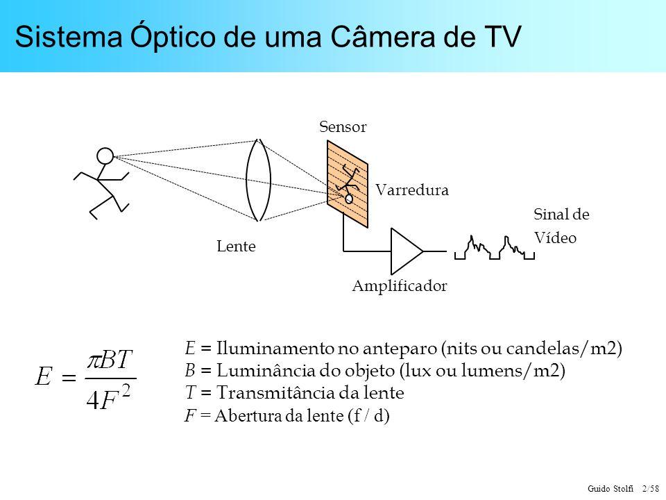 Sistema Óptico de uma Câmera de TV