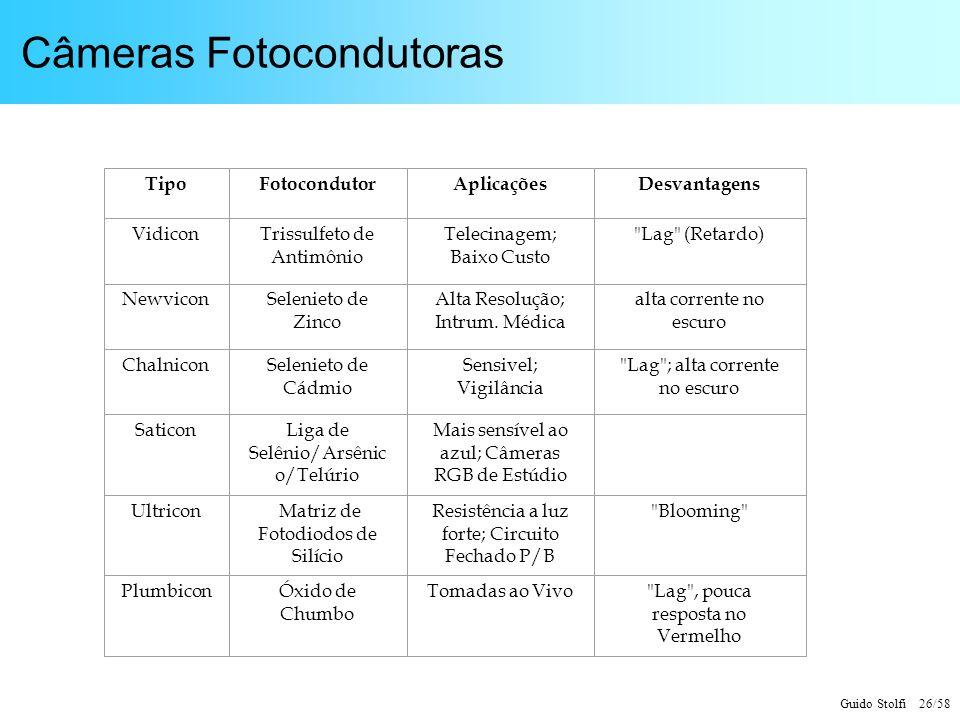 Câmeras Fotocondutoras