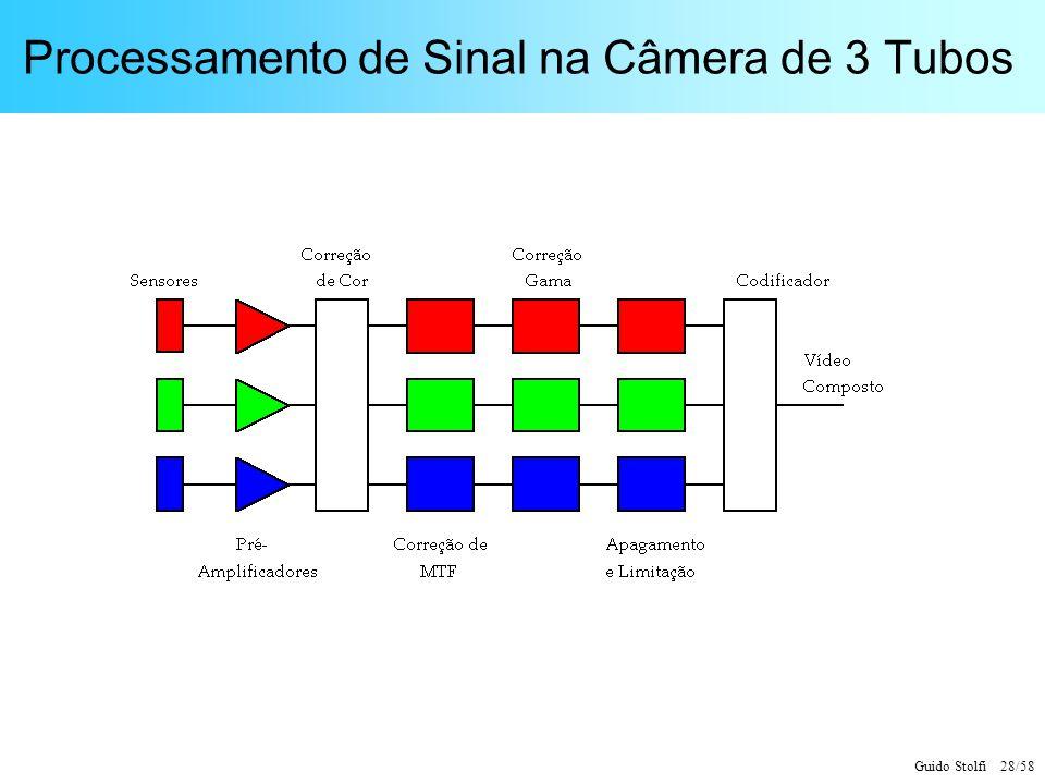 Processamento de Sinal na Câmera de 3 Tubos