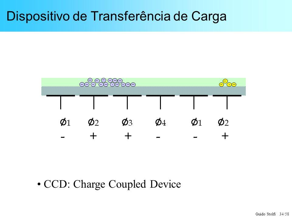 Dispositivo de Transferência de Carga