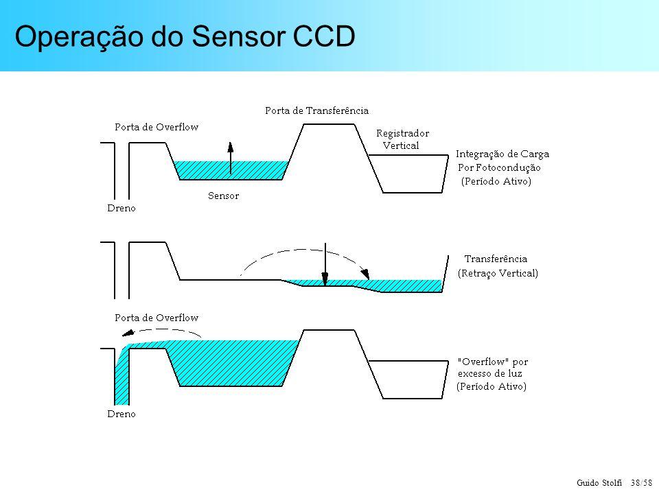 Operação do Sensor CCD