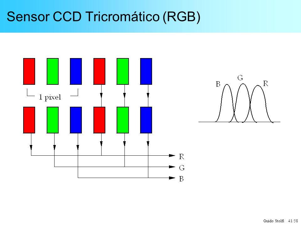 Sensor CCD Tricromático (RGB)