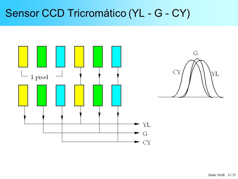 Sensor CCD Tricromático (YL - G - CY)