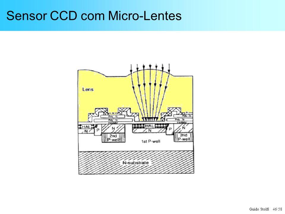 Sensor CCD com Micro-Lentes
