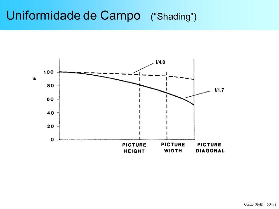 Uniformidade de Campo ( Shading )