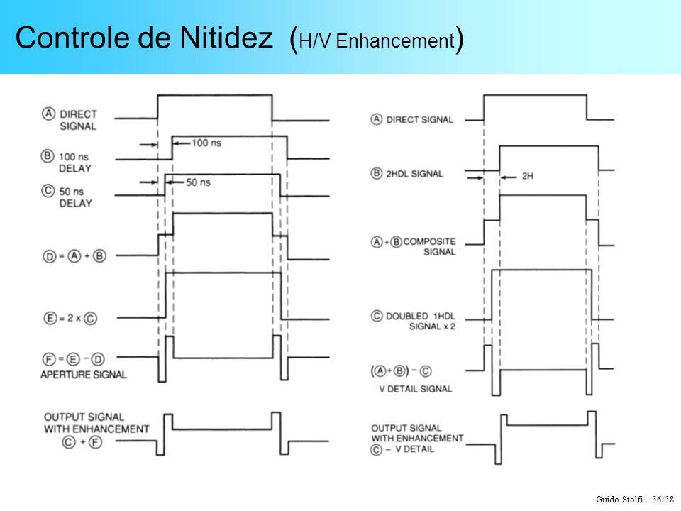 Controle de Nitidez (H/V Enhancement)