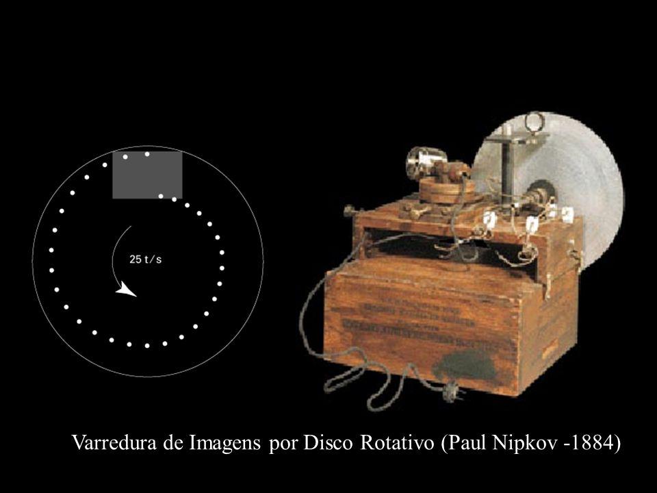 Varredura de Imagens por Disco Rotativo (Paul Nipkov -1884)