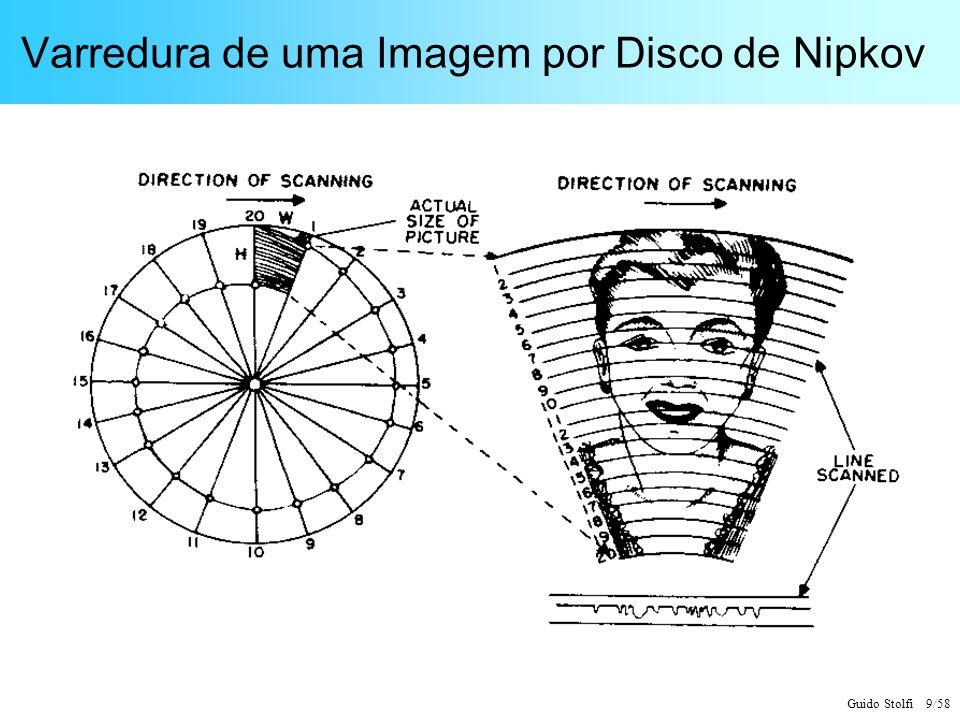 Varredura de uma Imagem por Disco de Nipkov