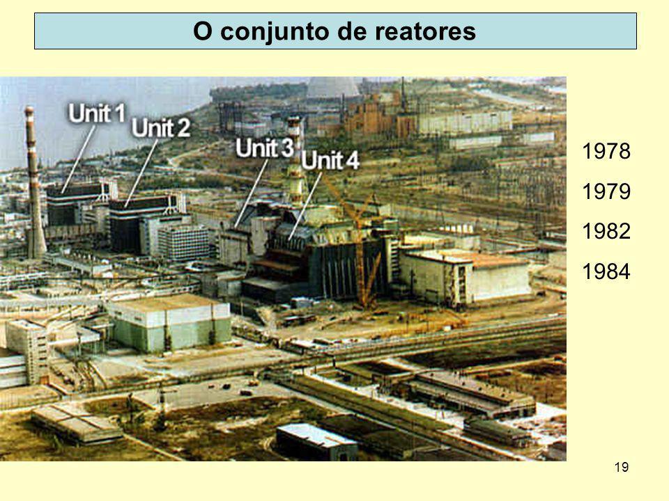 O conjunto de reatores 1978 1979 1982 1984