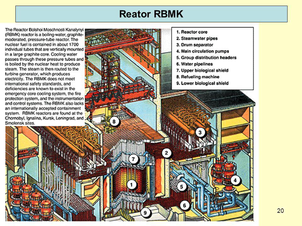 Reator RBMK