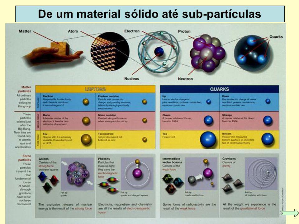 De um material sólido até sub-partículas