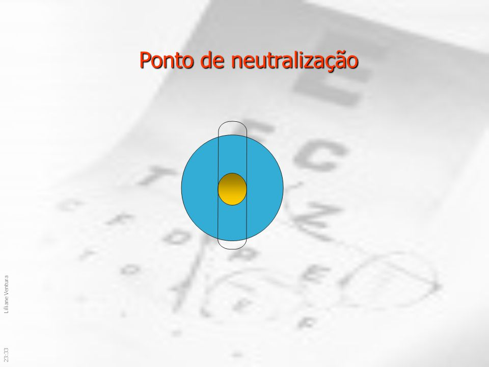 Ponto de neutralização