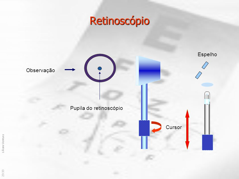 Retinoscópio Espelho Observação Pupila do retinoscópio Cursor