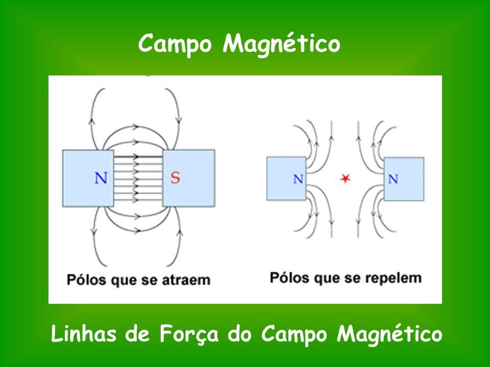 Linhas de Força do Campo Magnético