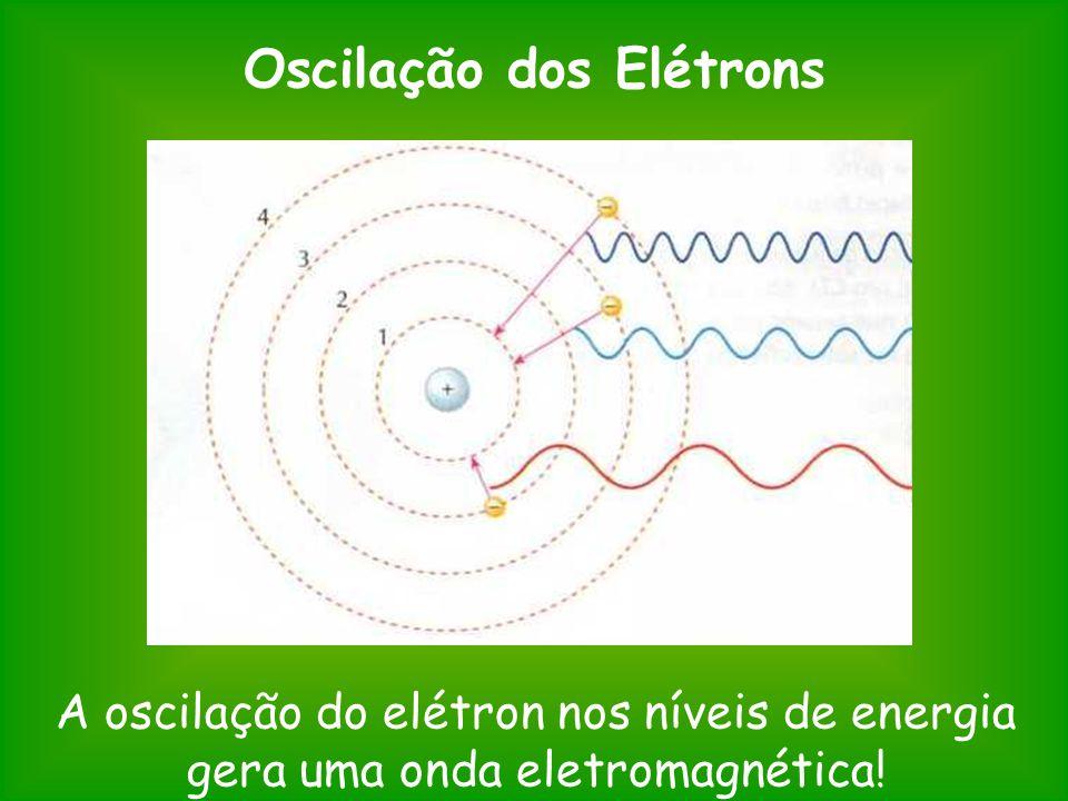 Oscilação dos Elétrons