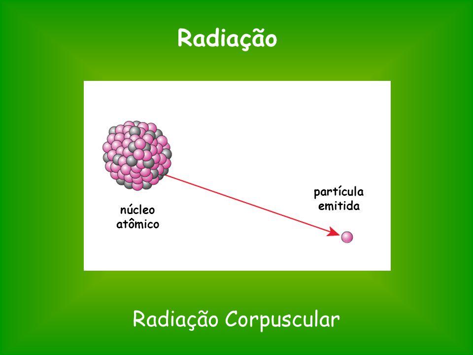 Radiação partícula emitida núcleo atômico Radiação Corpuscular