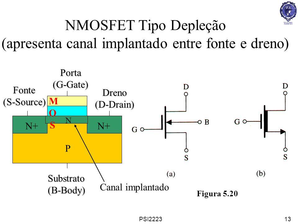 NMOSFET Tipo Depleção (apresenta canal implantado entre fonte e dreno)
