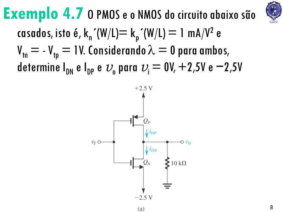 Exemplo 4.7 O PMOS e o NMOS do circuito abaixo são casados, isto é, kn´(W/L)= kp´(W/L) = 1 mA/V2 e Vtn = - Vtp = 1V. Considerando l = 0 para ambos, determine IDN e IDP e vo para vi = 0V, +2,5V e −2,5V
