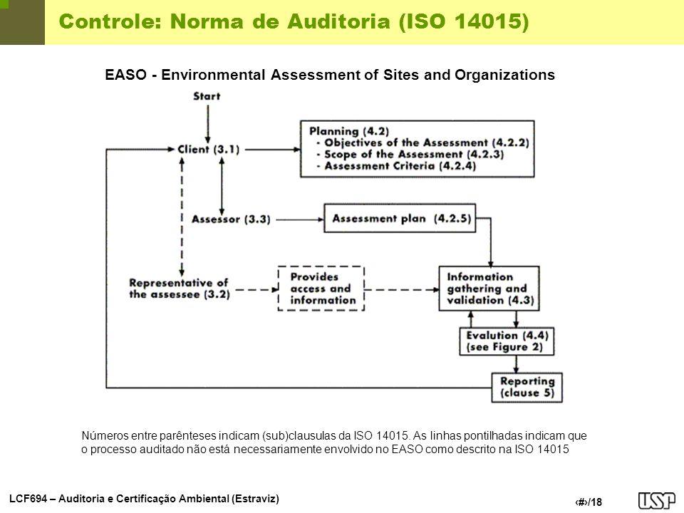 Controle: Norma de Auditoria (ISO 14015)