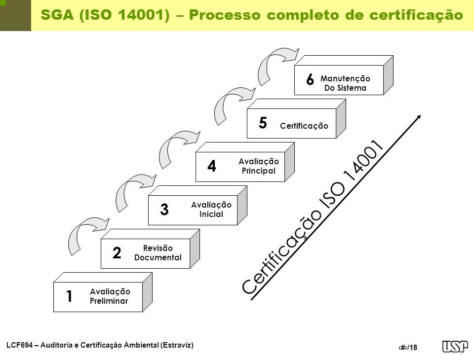 SGA (ISO 14001) – Processo completo de certificação