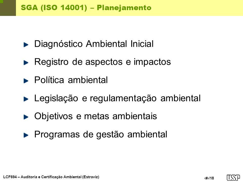 SGA (ISO 14001) – Planejamento