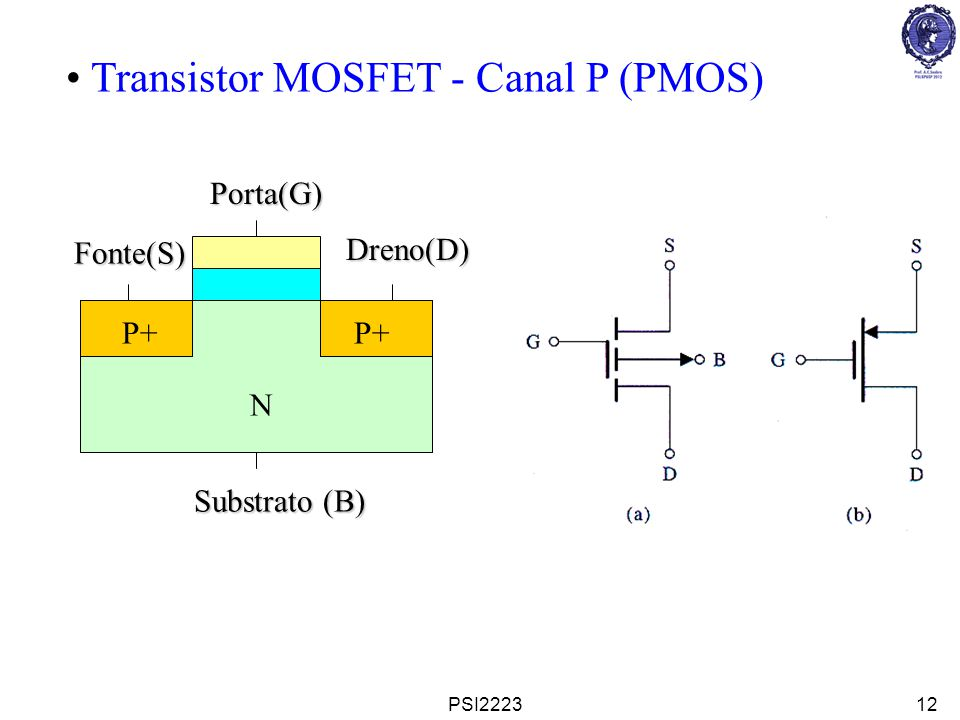 Transistor MOSFET - Canal P (PMOS)