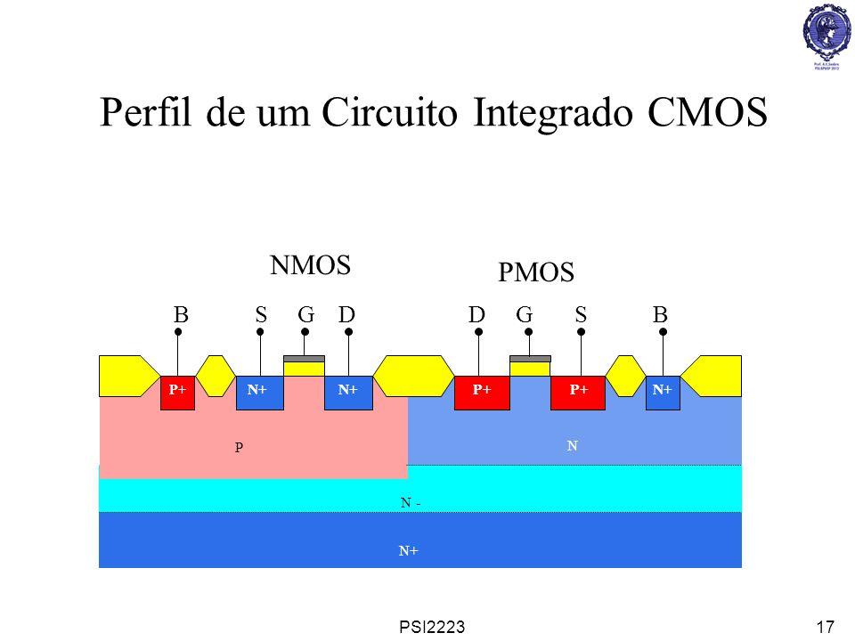 Perfil de um Circuito Integrado CMOS