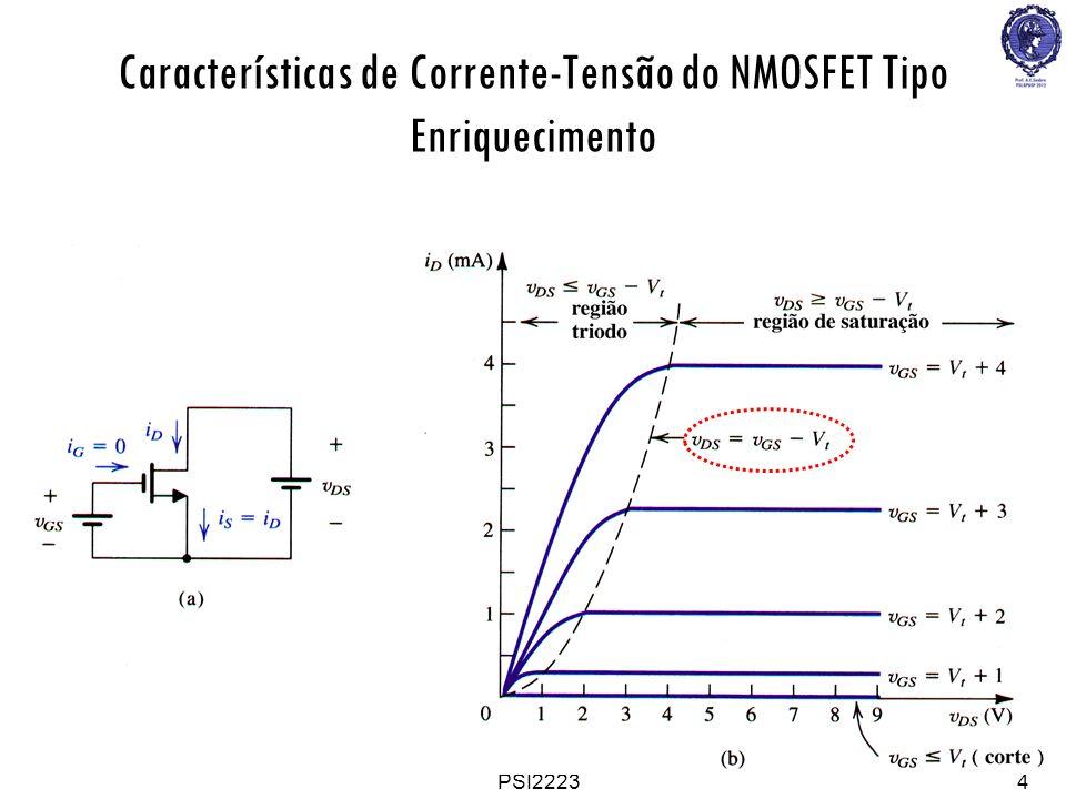 Características de Corrente-Tensão do NMOSFET Tipo Enriquecimento