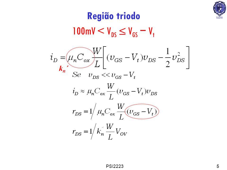 Região triodo 100mV < VDS ≤ VGS − Vt kn´ PSI2223 5