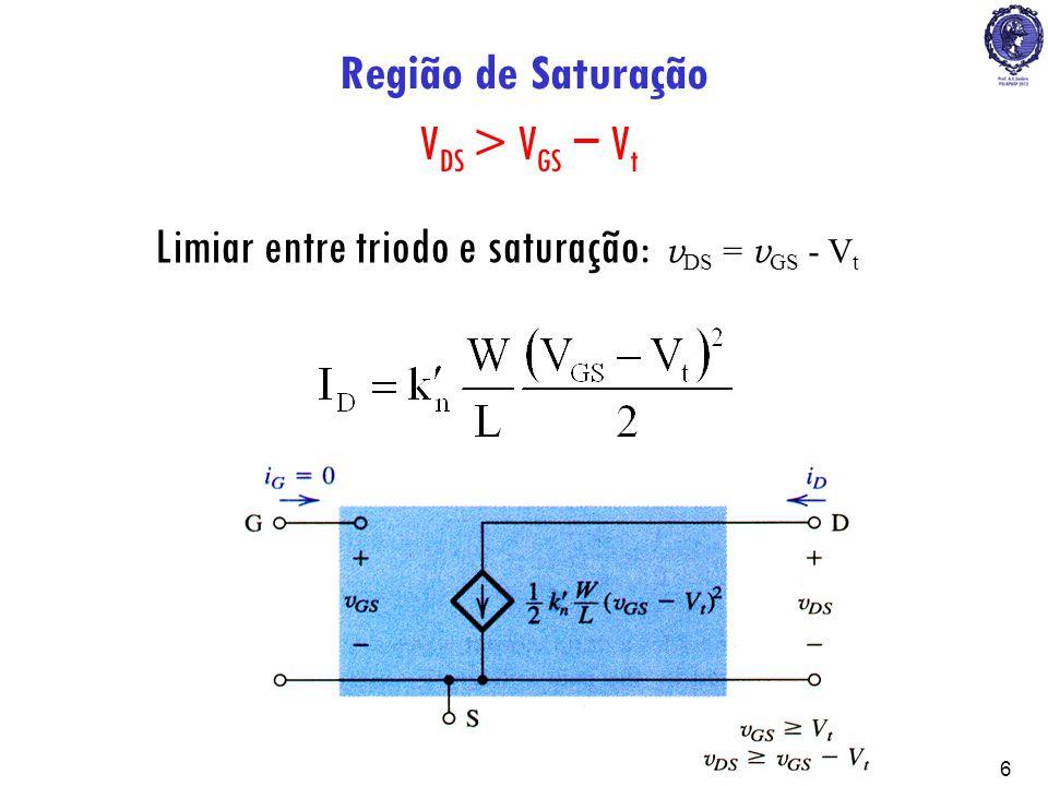 Limiar entre triodo e saturação: vDS = vGS - Vt