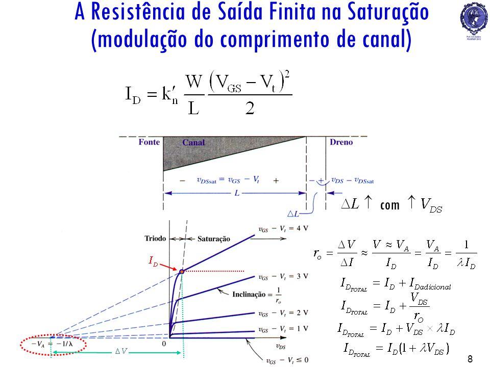 A Resistência de Saída Finita na Saturação (modulação do comprimento de canal)