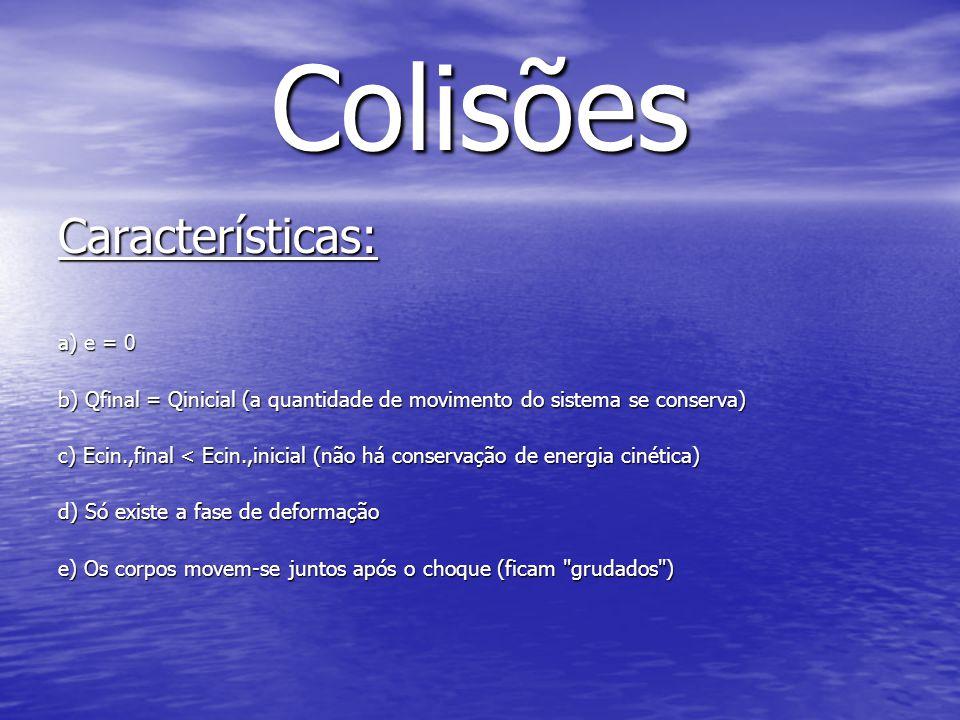 Colisões Características: a) e = 0