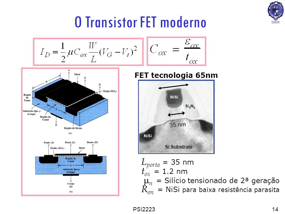 O Transistor FET moderno