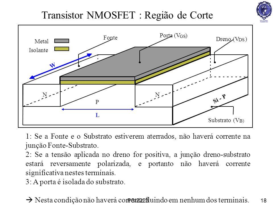 Transistor NMOSFET : Região de Corte