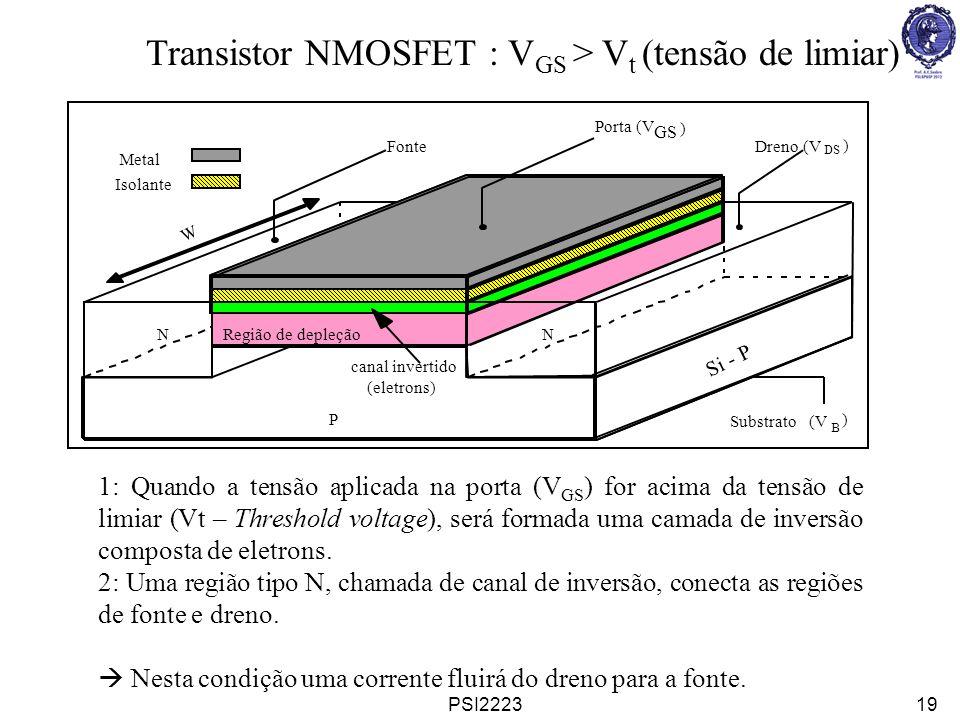 Transistor NMOSFET : VGS > Vt (tensão de limiar)