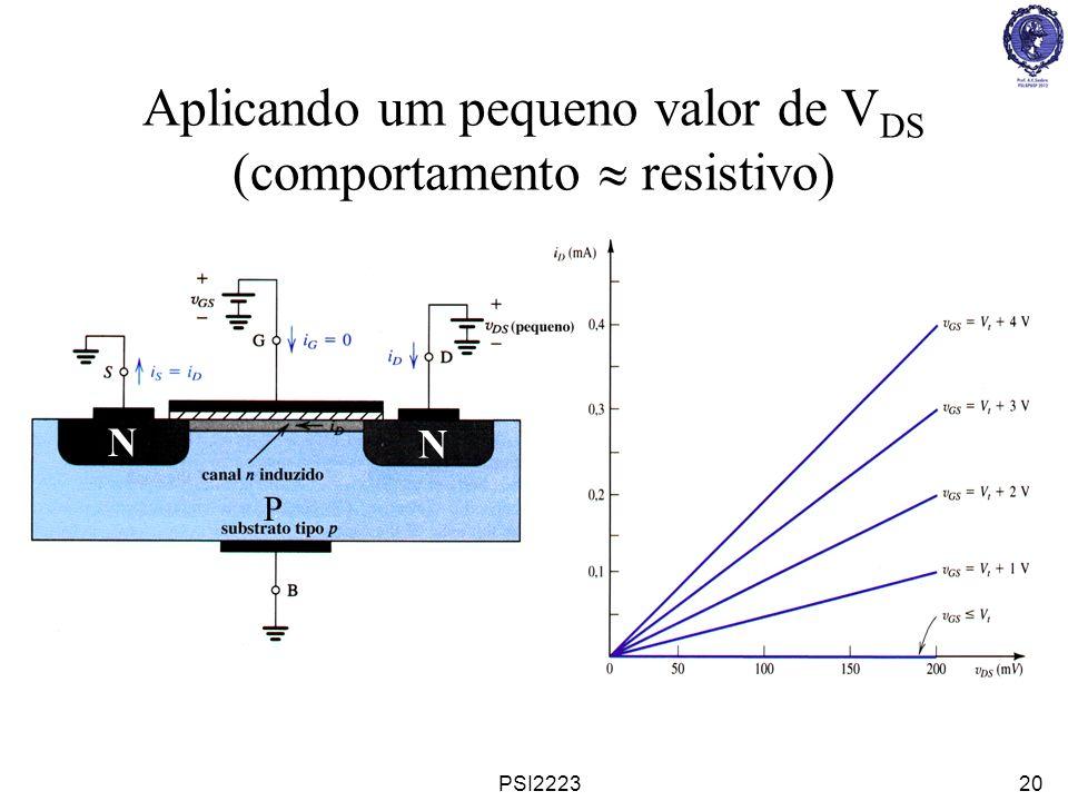 Aplicando um pequeno valor de VDS (comportamento  resistivo)