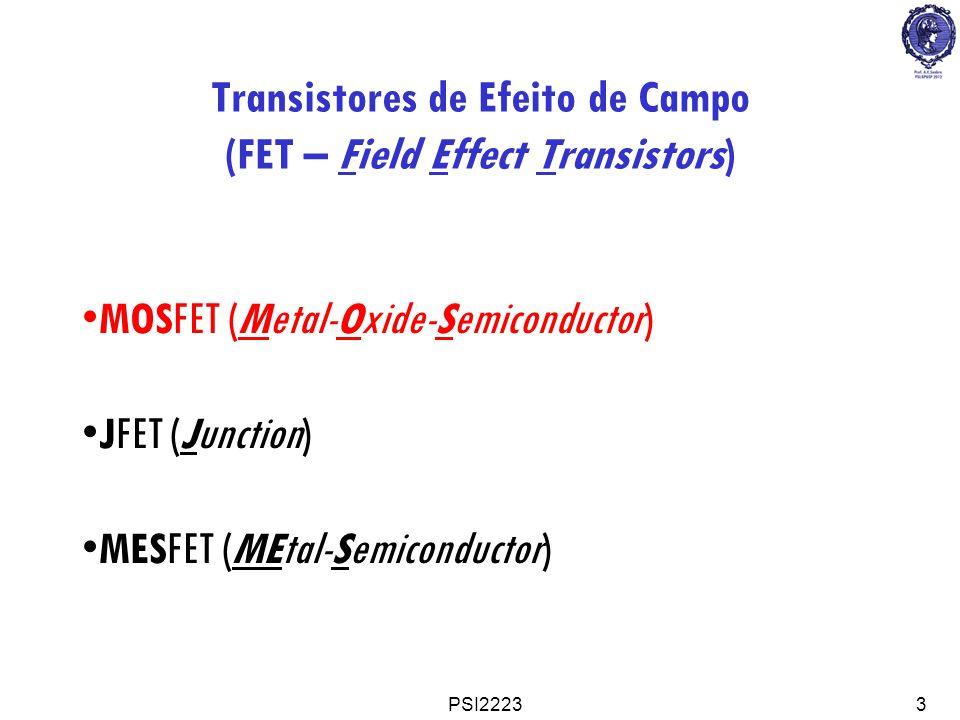Transistores de Efeito de Campo (FET – Field Effect Transistors)