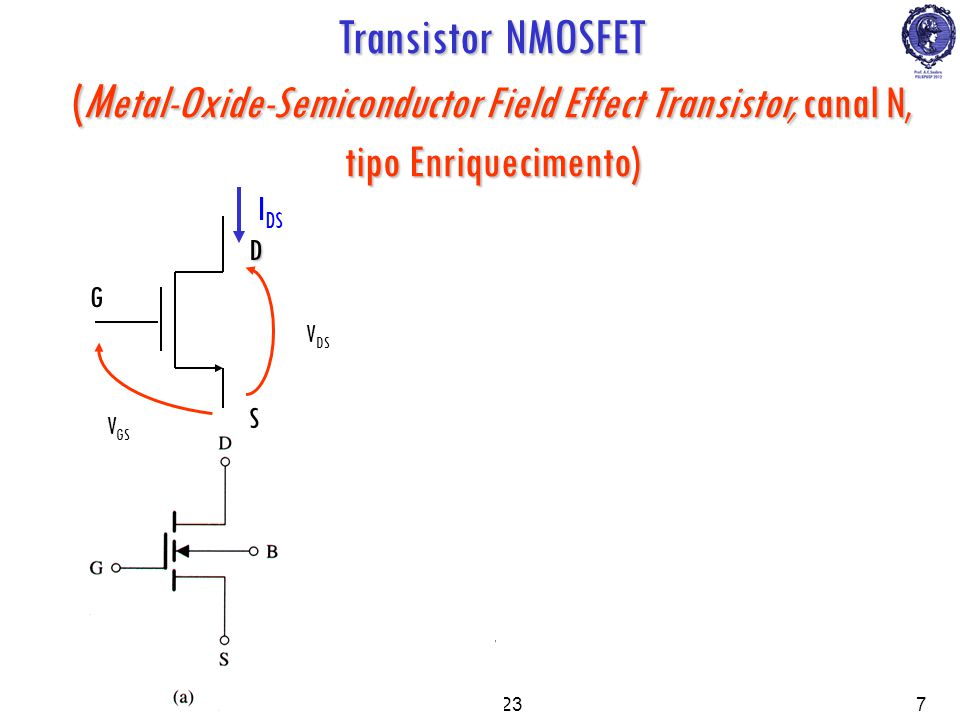 Transistor NMOSFET (Metal-Oxide-Semiconductor Field Effect Transistor, canal N, tipo Enriquecimento)