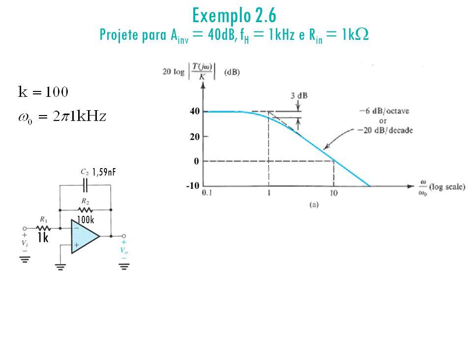 Projete para Ainv = 40dB, fH = 1kHz e Rin = 1kW